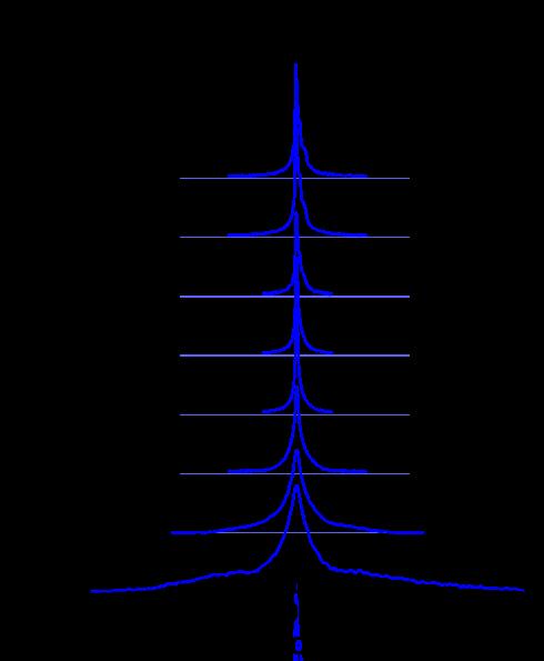mott transition in condensed matter physics